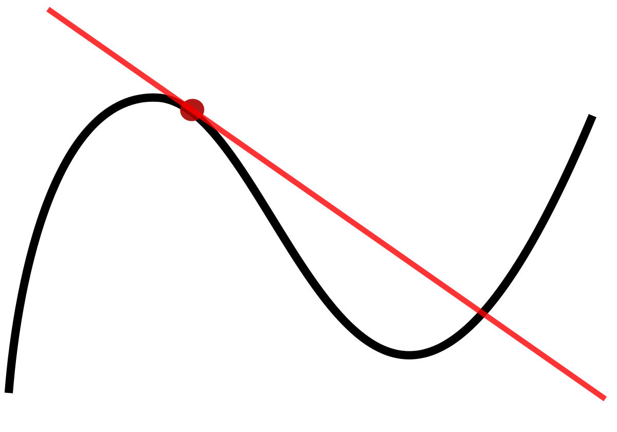 Curved cross clipart. Tangent wikipedia