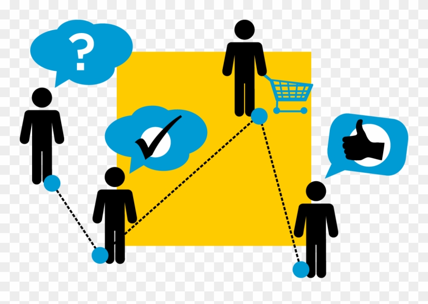 Customer experience clipart jpg royalty free download Customer Experience Clipart (#1108284) - PinClipart jpg royalty free download