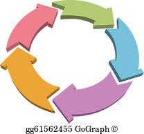 Cycle arrow clip art svg transparent download Stock Illustration - Cycle process circle arrows 3d. Clip Art ... svg transparent download