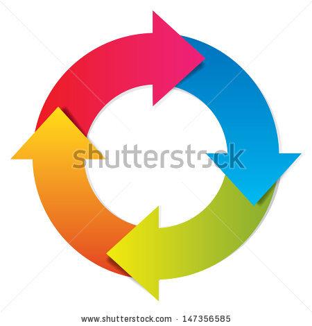 Cycle arrow clipart coreldraw. Circle vector free download