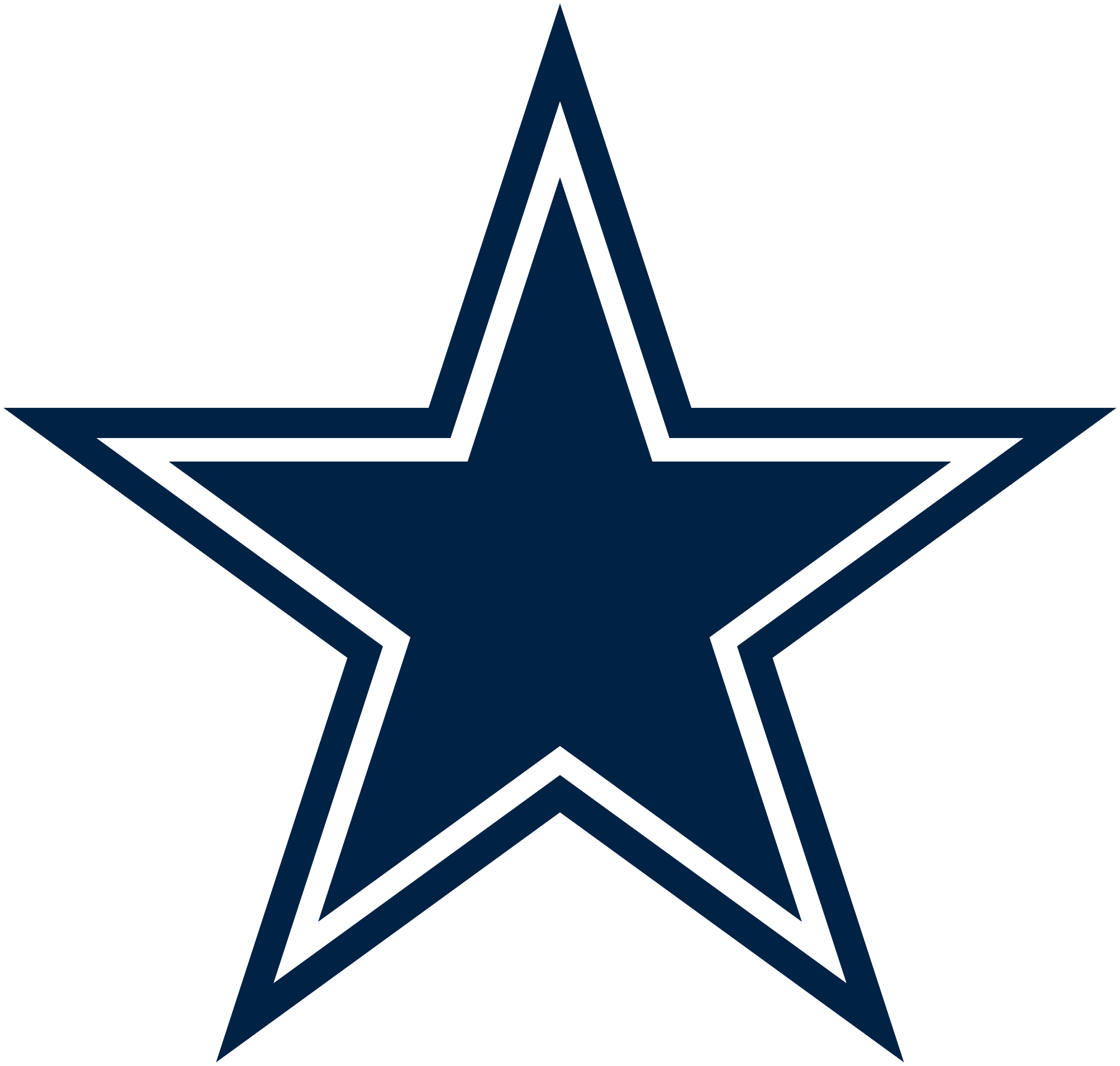 Dallas cowboys football clipart png freeuse stock 6 facts about new Cowboys TEs coach Doug Nussmeier - Dallas Sports ... png freeuse stock