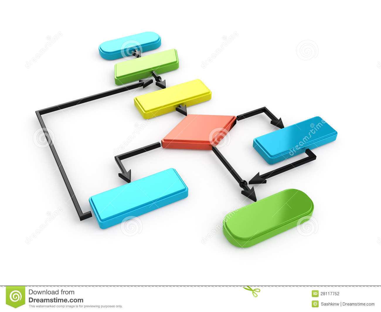 Data flow diagram clipart picture library download Flow chart diagram | Clipart Panda - Free Clipart Images picture library download