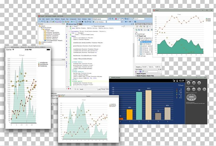 Delphi clipart components png freeuse stock Teechart Embarcadero RAD Studio Delphi Visual Component Library PNG ... png freeuse stock