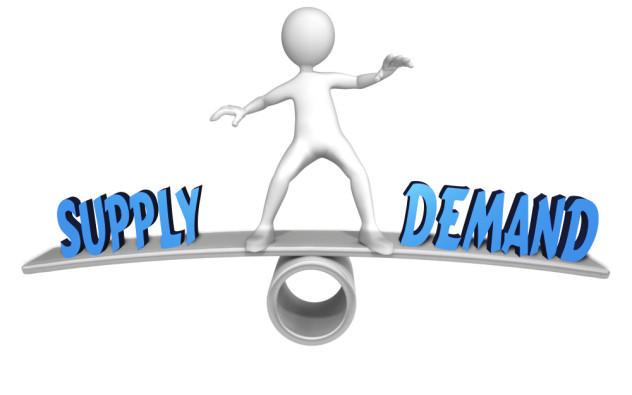 Demanded clipart royalty free stock Microeconomics – Mindworkzzblog royalty free stock