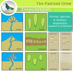 Depostition clipart jpg library library Free Sediment Cliparts, Download Free Clip Art, Free Clip Art on ... jpg library library