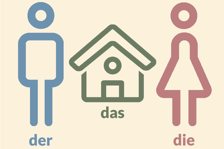 Der die das clipart. German gender tips to