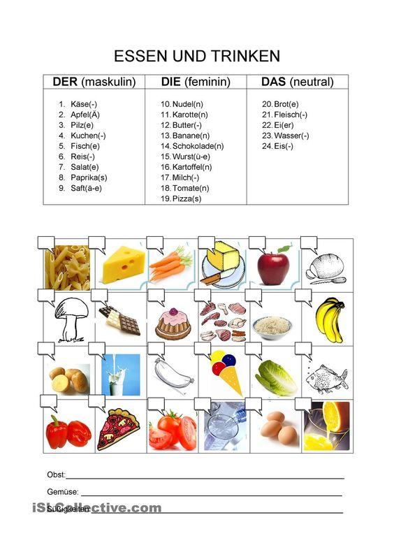 Der die das clipart image transparent stock Essen und Trinken (Der, Die, Das) | Pinterest | Printables ... image transparent stock