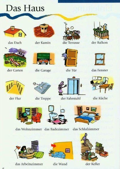 best ideas about. Der die das clipart