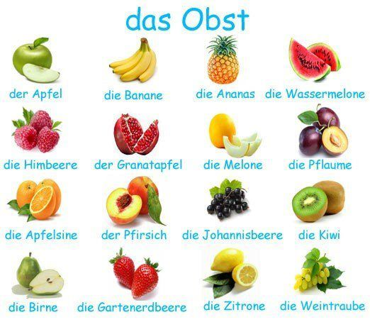 Der die das clipart clip art freeuse download 17 Best images about Learning German on Pinterest | Deutsch ... clip art freeuse download