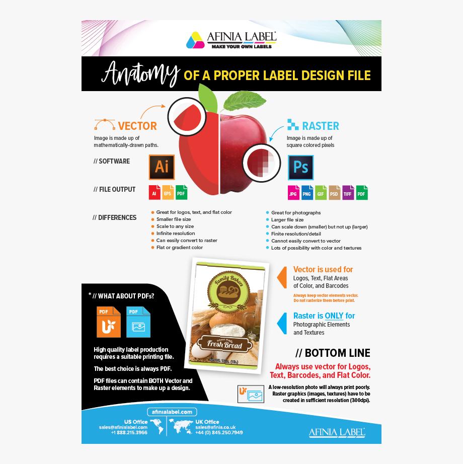 Design clipart file graphic library download Anatomy Of A Proper Label Design File - Online Advertising #1586658 ... graphic library download