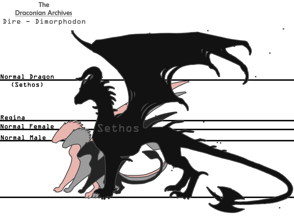 Deviantart group clipart size svg library stock Dire-Dimorphodon (Race Idea for Constelia's Group) by Karasura-ka ... svg library stock