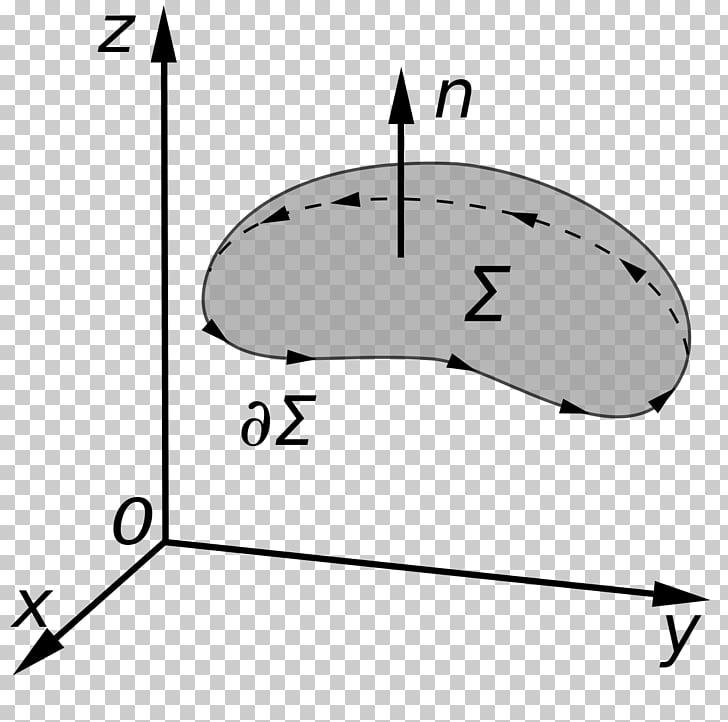 Dia de campo clipart negro y blanco royalty free Stokes \\ \'teorema de gradiente teorema cálculo de campo, matemáticas ... royalty free