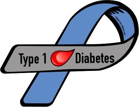 Diabetes ribbon clipart clip Type 1 Diabetes Ribbon | Type 1 Diabetes | Type one diabetes, Type 1 ... clip