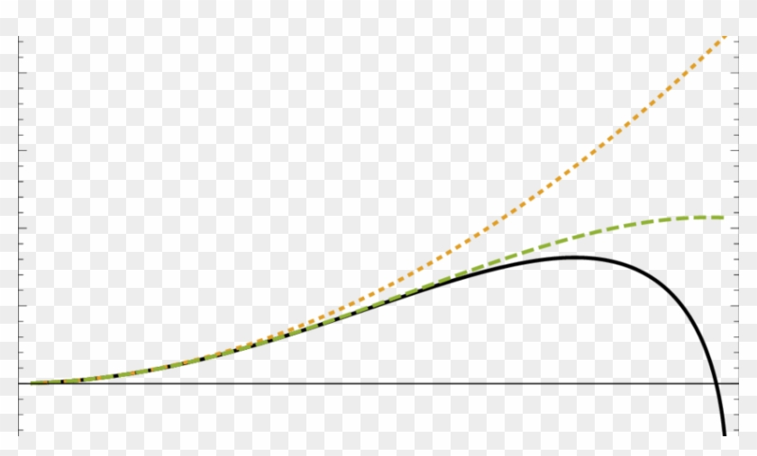 Diaphanous clipart jpg transparent stock Energy Estimate˜eestimate˜ Estimate˜e For A Diaphanous ... jpg transparent stock