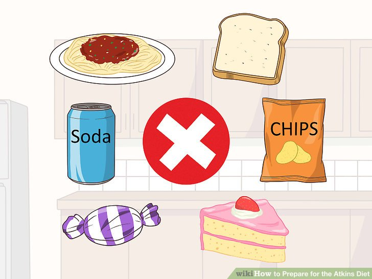 Dieting cutting out sodas and bread clipart free How to Prepare for the Atkins Diet: 15 Steps (with Pictures) free