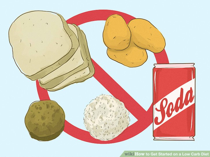 Dieting cutting out sodas and bread clipart png black and white stock How to Get Started on a Low Carb Diet (with Pictures) - wikiHow png black and white stock
