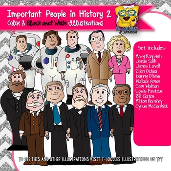 Different people from history images on clipart picture black and white Important Historical People 2 Commercial Use Clipart picture black and white