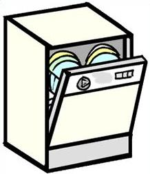 Dishwashers clipart jpg library stock Free Dishwasher Cliparts, Download Free Clip Art, Free Clip Art on ... jpg library stock
