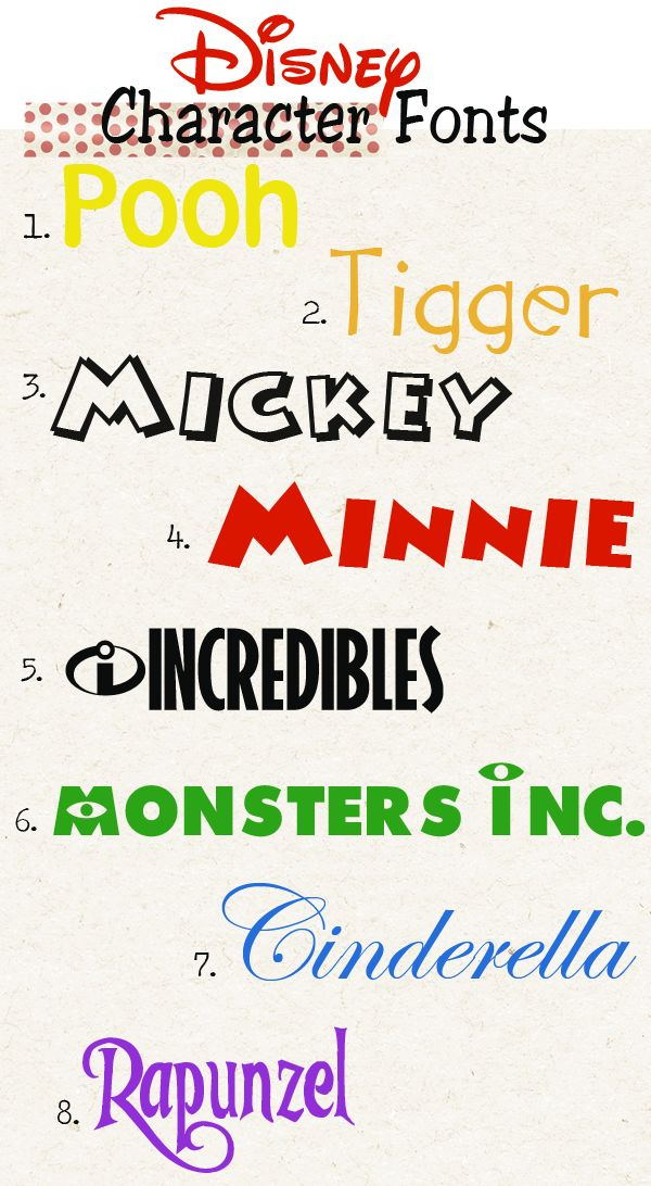 Disney font character clipart vector free download 17 Best ideas about Disney Fonts on Pinterest | Disney font free ... vector free download
