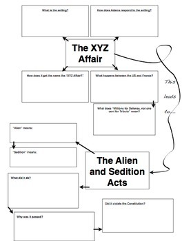 Don t follow the alien and sedition act clipart transparent library XYZ Affair and The Alien and Sedition Acts: Two Birds, One Stone! transparent library