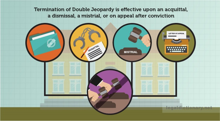 Double jeopardy royalty free download Double Jeopardy - Definition, Examples, Cases, Processes royalty free download