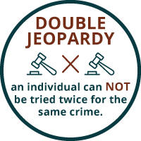 Double jeopardy svg library download Jeopardy svg library download
