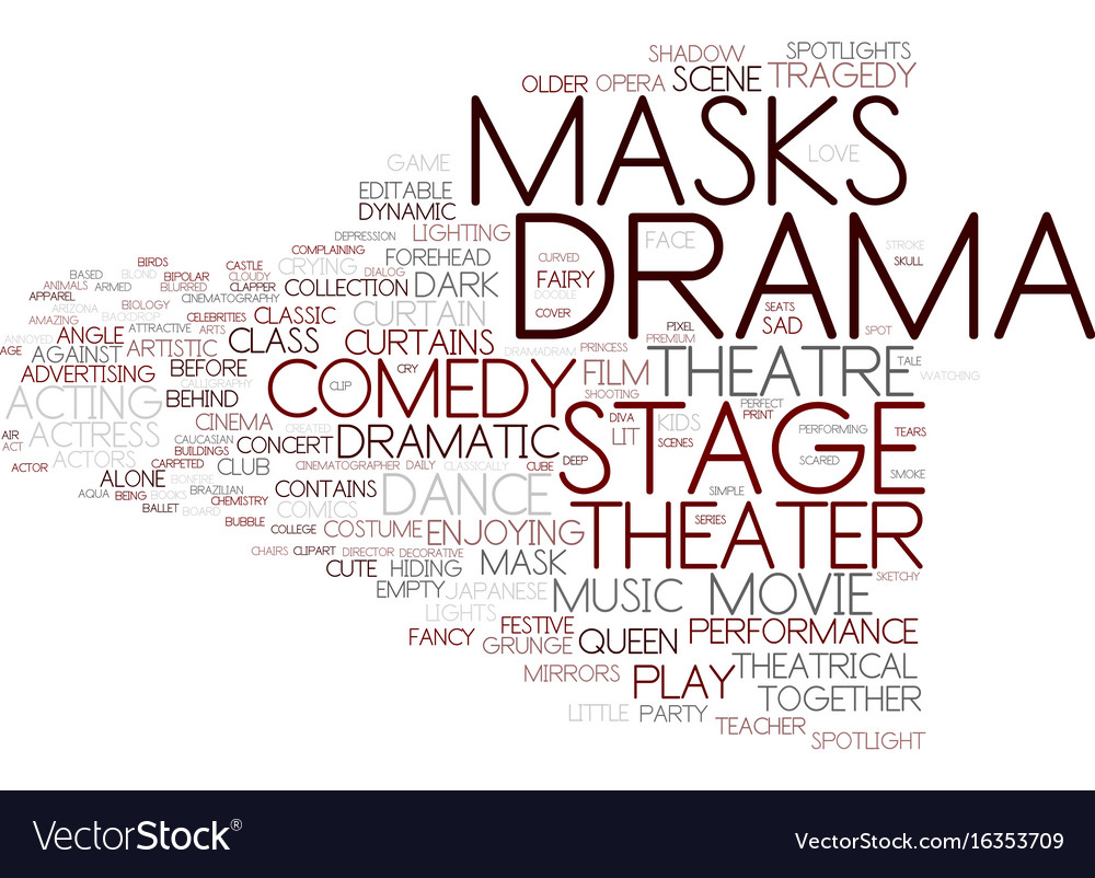 Dramaword clipart banner library Drama word cloud concept banner library