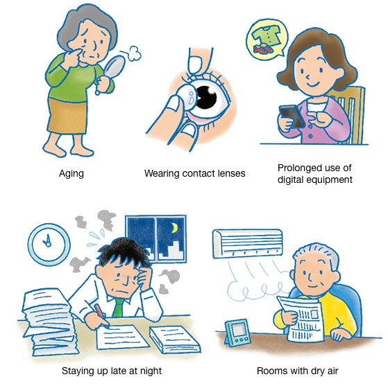 Dryness clipart picture black and white library Causes of Dry Eye | Dry Eye | Asia | For Patients | Santen ... picture black and white library