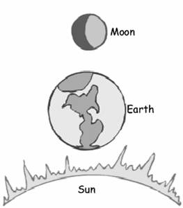 Earth from the moon clipart svg freeuse stock Earth, Sun and Moon - Universe Today svg freeuse stock