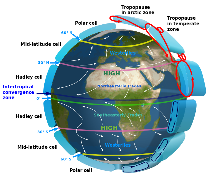Earth with axis tilted toward sun free clipart. Using wind to do