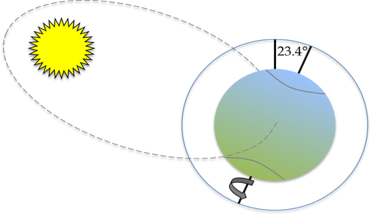 Earth with axis tilted toward sun free clipart png freeuse download Guest Post: Climate Change – What's in it for me? - Global People ... png freeuse download