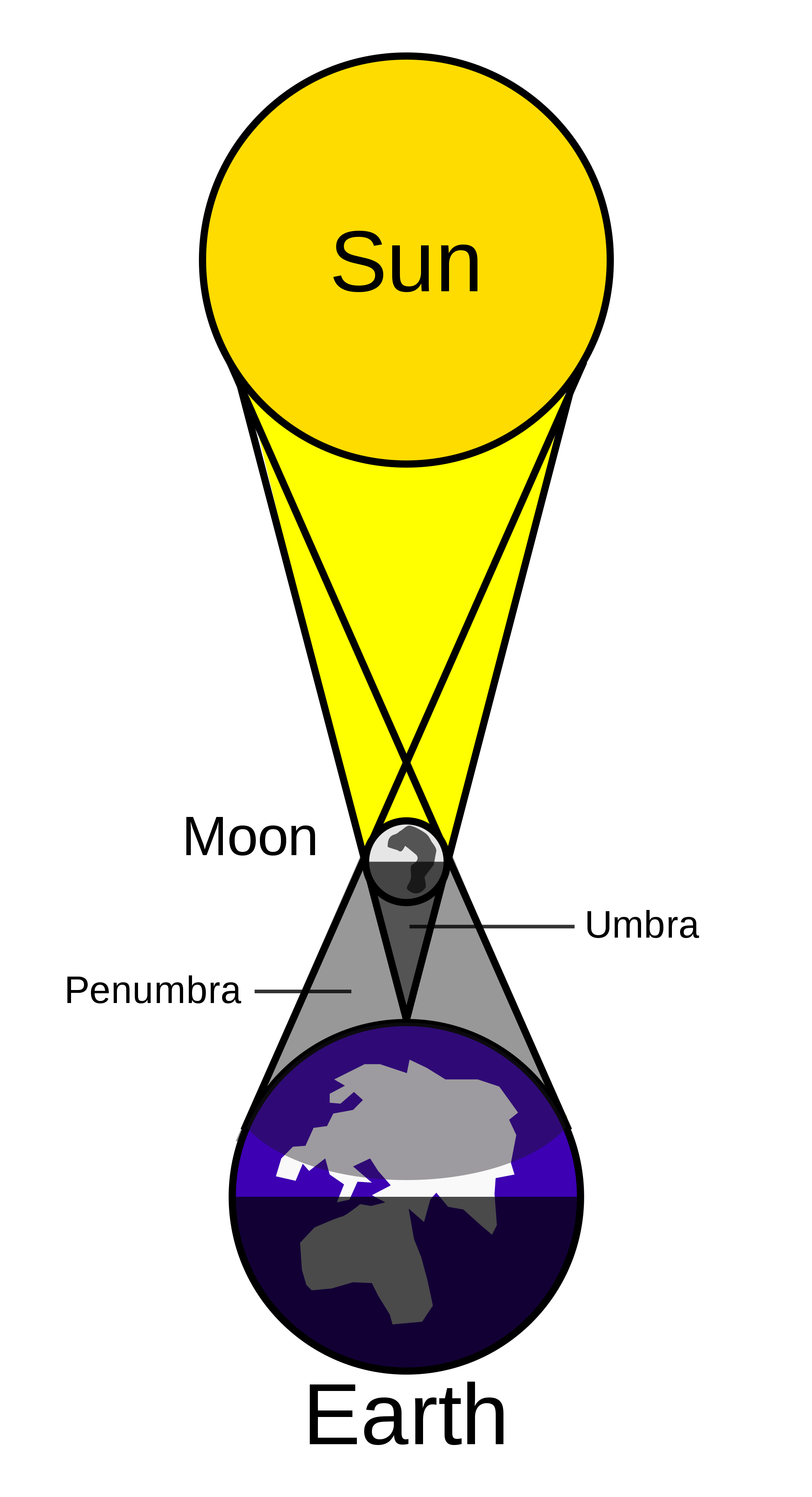 Free clipart total eclipse of the sun banner free library File:Solar eclipse.svg - Wikimedia Commons banner free library