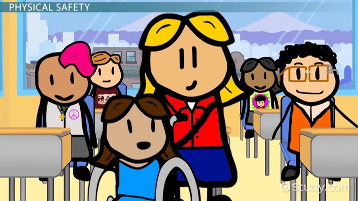 Creating a Safe Learning Environment in the Classroom - Video ... clipart transparent stock