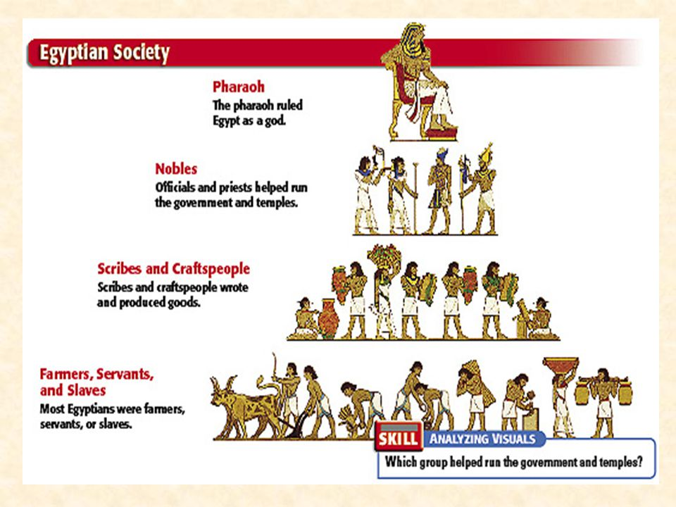 Egyptian slaves forced to walk in line holding hands clipart clip stock Ancient Egypt B.C.. - ppt video online download clip stock