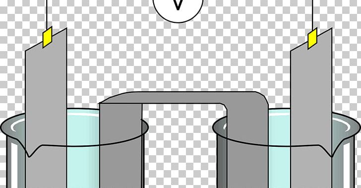 Electrolysis of water clipart svg transparent Electrolysis Of Water Chemistry Experiment Electrolyte PNG, Clipart ... svg transparent