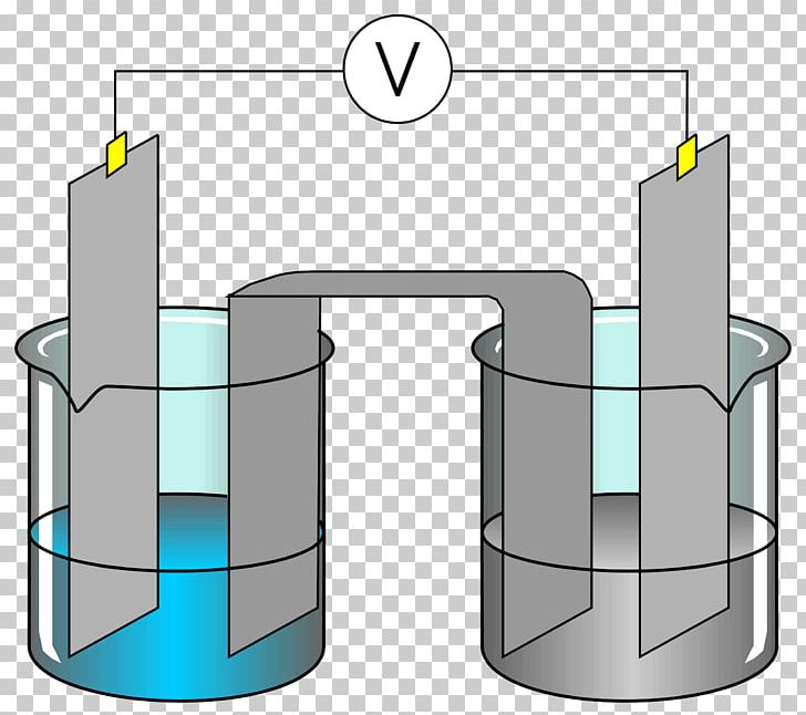 Electrolysis of water clipart clipart download Electrolysis Of Water Science Project Experiment PNG, Clipart, Angle ... clipart download