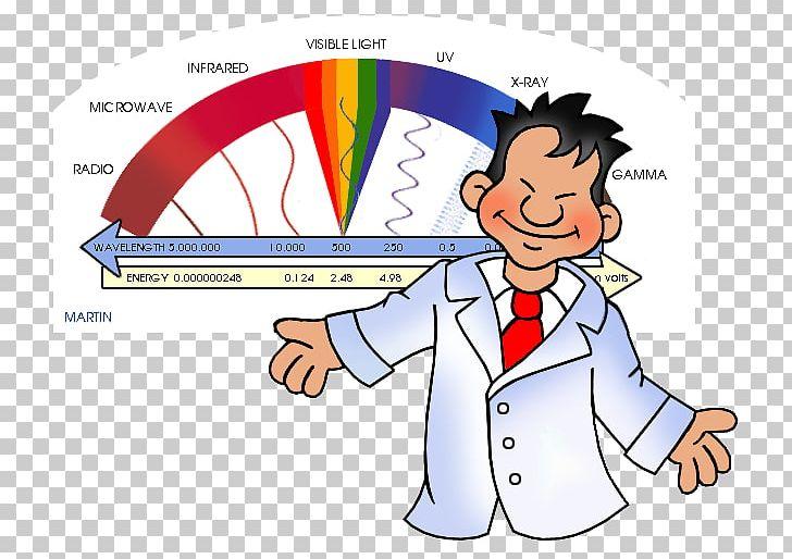 Electromagnetic radiation clipart jpg transparent stock Light Electromagnetic Spectrum Electromagnetic Radiation PNG ... jpg transparent stock