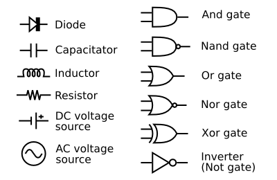 Electronics schematic clipart jpg download Electronic schematic clipart - ClipartFest jpg download
