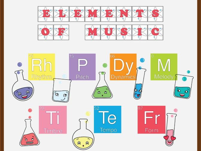 Elements of music clipart banner transparent Elements of Music Bulletin Board banner transparent