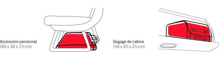 Elle fait enregistrer ses bagages dans un aeroport clipart free download Bagages à main et en cabine - Iberia free download