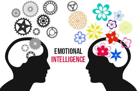 Emotional intelligence free cliparts png free Emotional intelligence clipart » Clipart Station png free