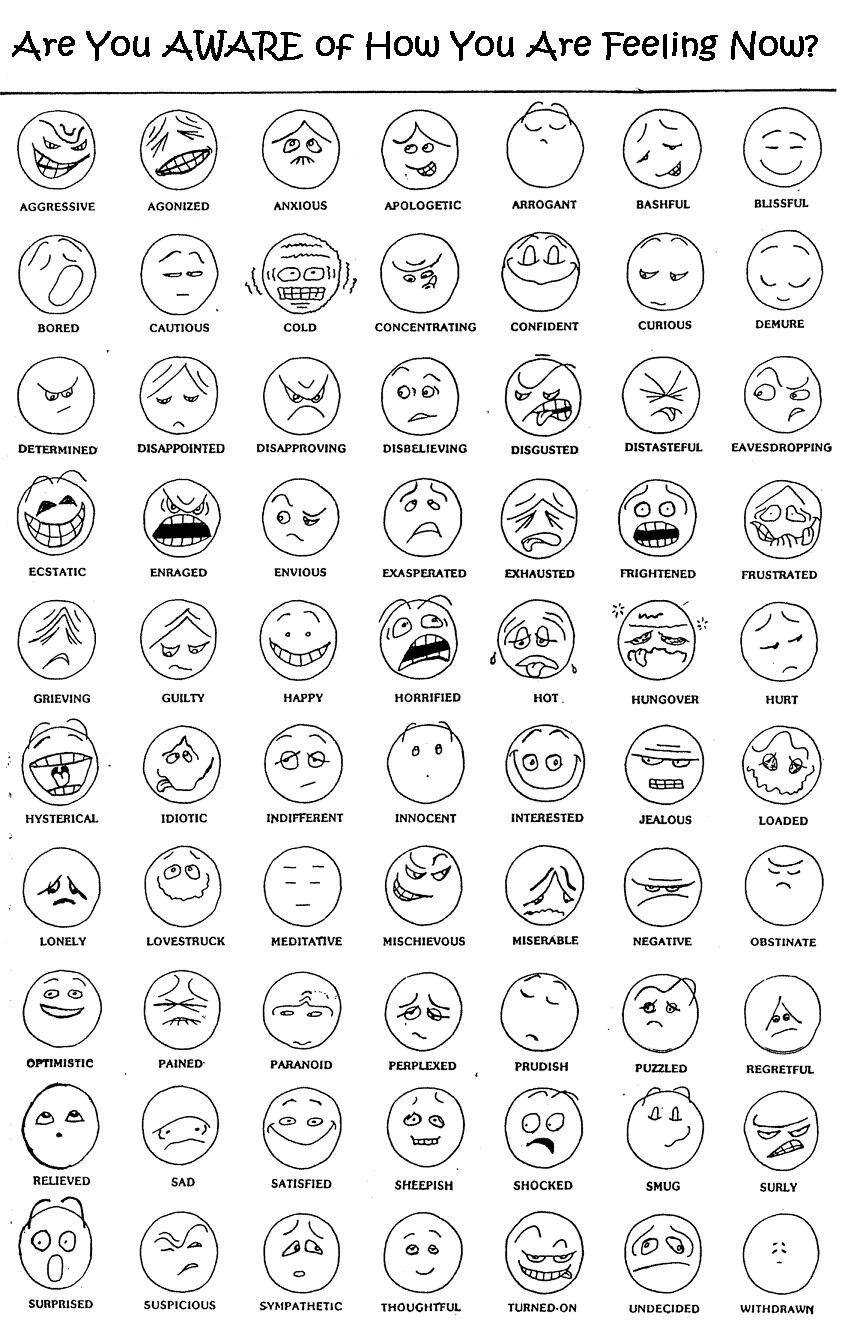 Emotions list jpg free teaching - List of emotions to teach - Parenting Stack Exchange jpg free