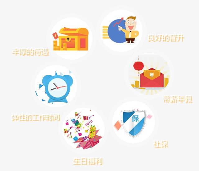Employee benefits clipart image royalty free download Collection of 14 free Positive clipart employee welfare bill clipart ... image royalty free download