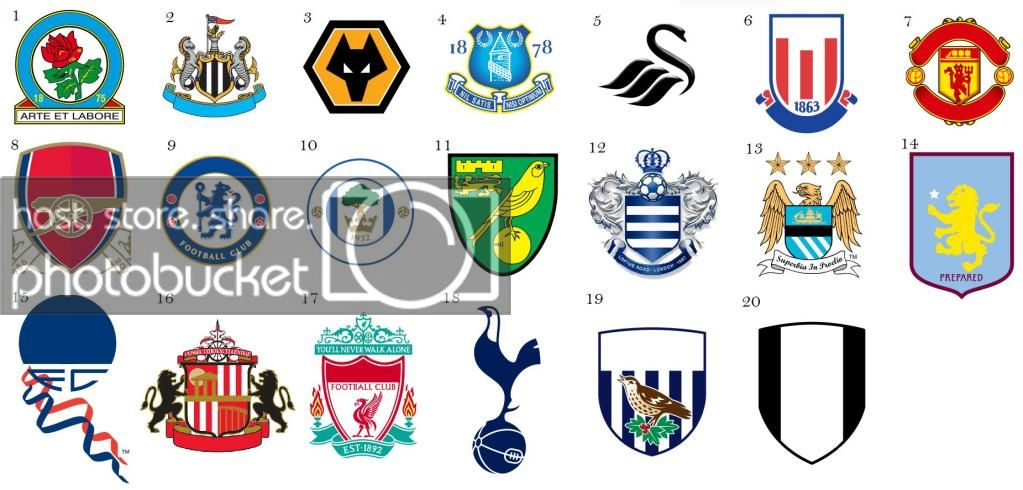 English premier league logo clipart image freeuse stock English Premier League Logos Quiz - By ferdy1985 image freeuse stock