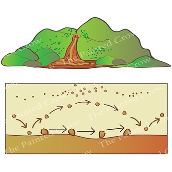 Erosion clipart graphic free download Weathering and Erosion Clip Art - Earth Science - Geology Set graphic free download