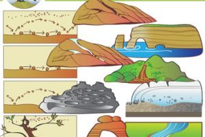 Erosion clipart banner royalty free download Weathering and erosion clipart 3 » Clipart Portal banner royalty free download