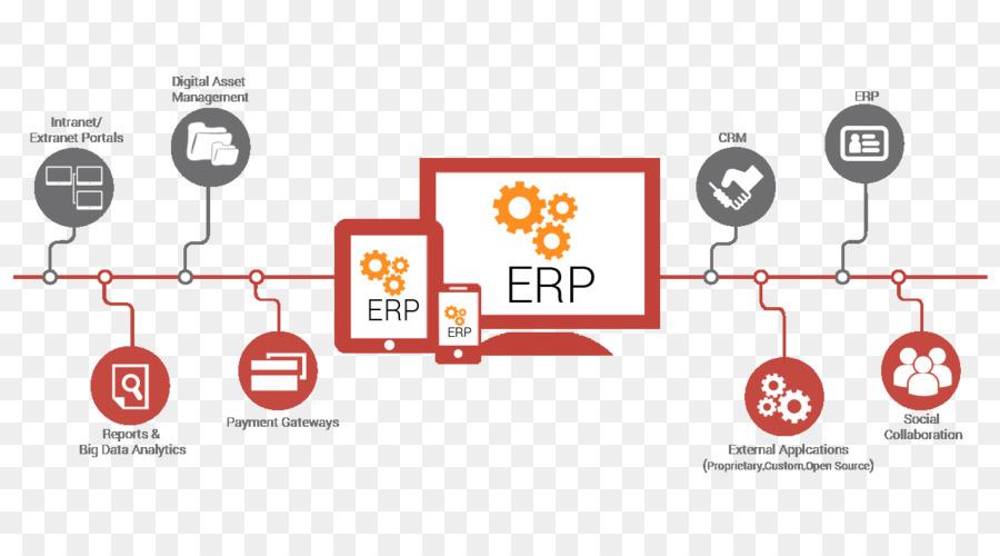 Erp clipart image Sap Logo clipart - Business, Company, Technology, transparent clip art image