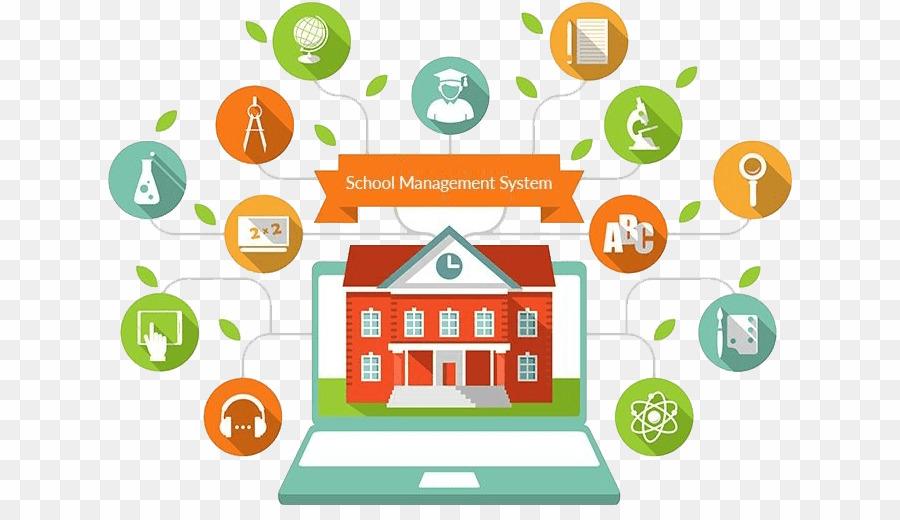 Erp clipart graphic transparent download School Erp PNG Enterprise Resource Planning Management Clipart ... graphic transparent download
