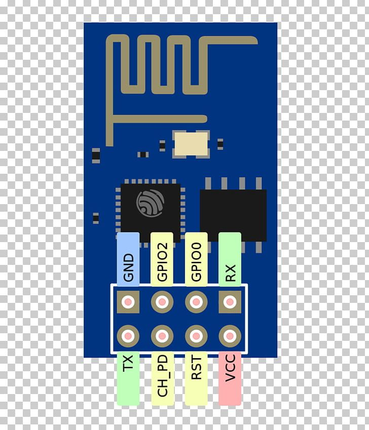Esp8266 clipart vector library stock ESP8266 Arduino General-purpose Input/output NodeMCU Wi-Fi PNG ... vector library stock