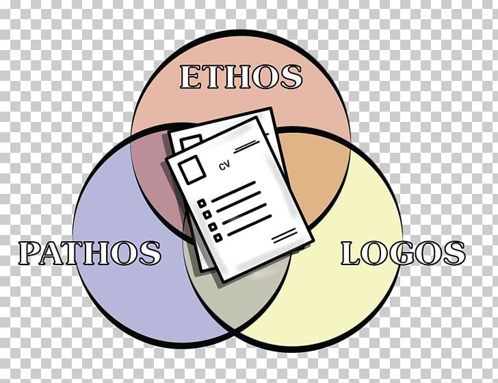 Ethos clipart clip art royalty free Ethos Pathos Logos Persuasion Credibility PNG, Clipart, Free PNG ... clip art royalty free